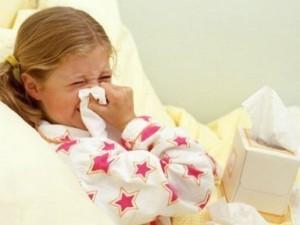 Признаки вирусного заболевания